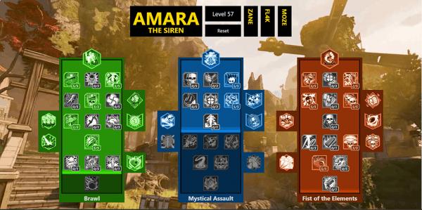 the best amara build in borderlands 3